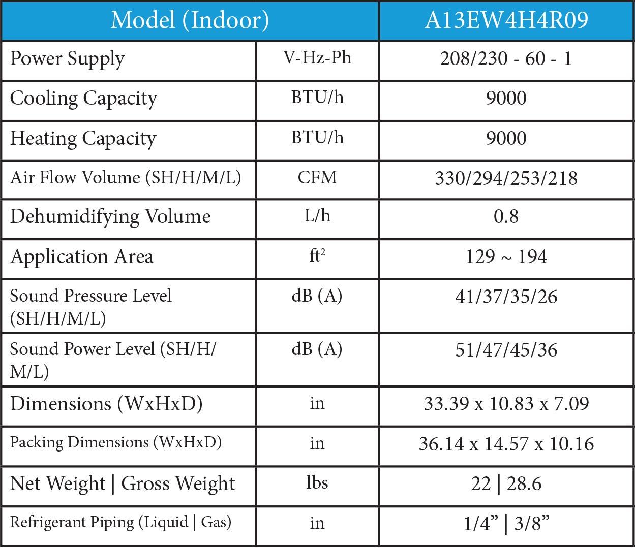 42000 Btu Quad Zone Ductless Mini Split Air Conditioner