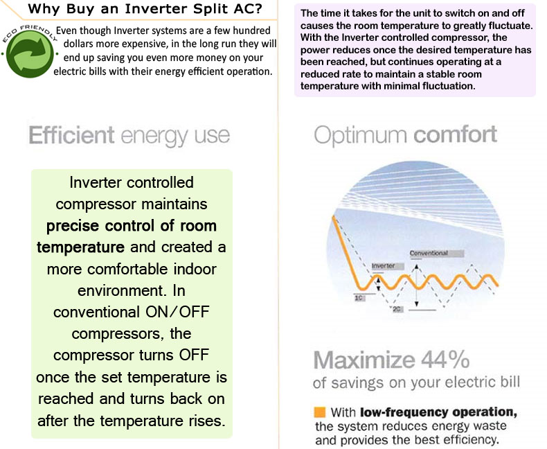 Inverter Split Benefits