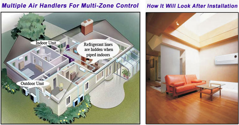Multi Zone Mini Split Air Conditioners Heat Pumps Provide Flexible Layout Options