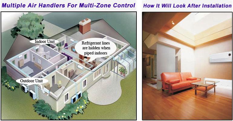 Multi Zone Mini Split Air Conditioners Heat Pumps Provide Flexible Layout Options