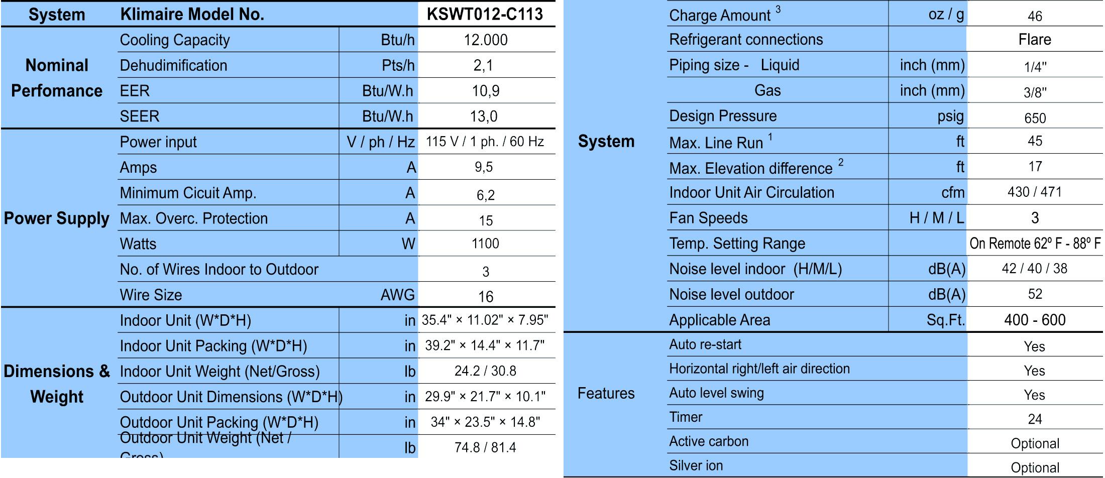 Ductless Mini Split Air Conditioner KLIMAIRE 12 000 btu AC Unit COOL  #0C66BF
