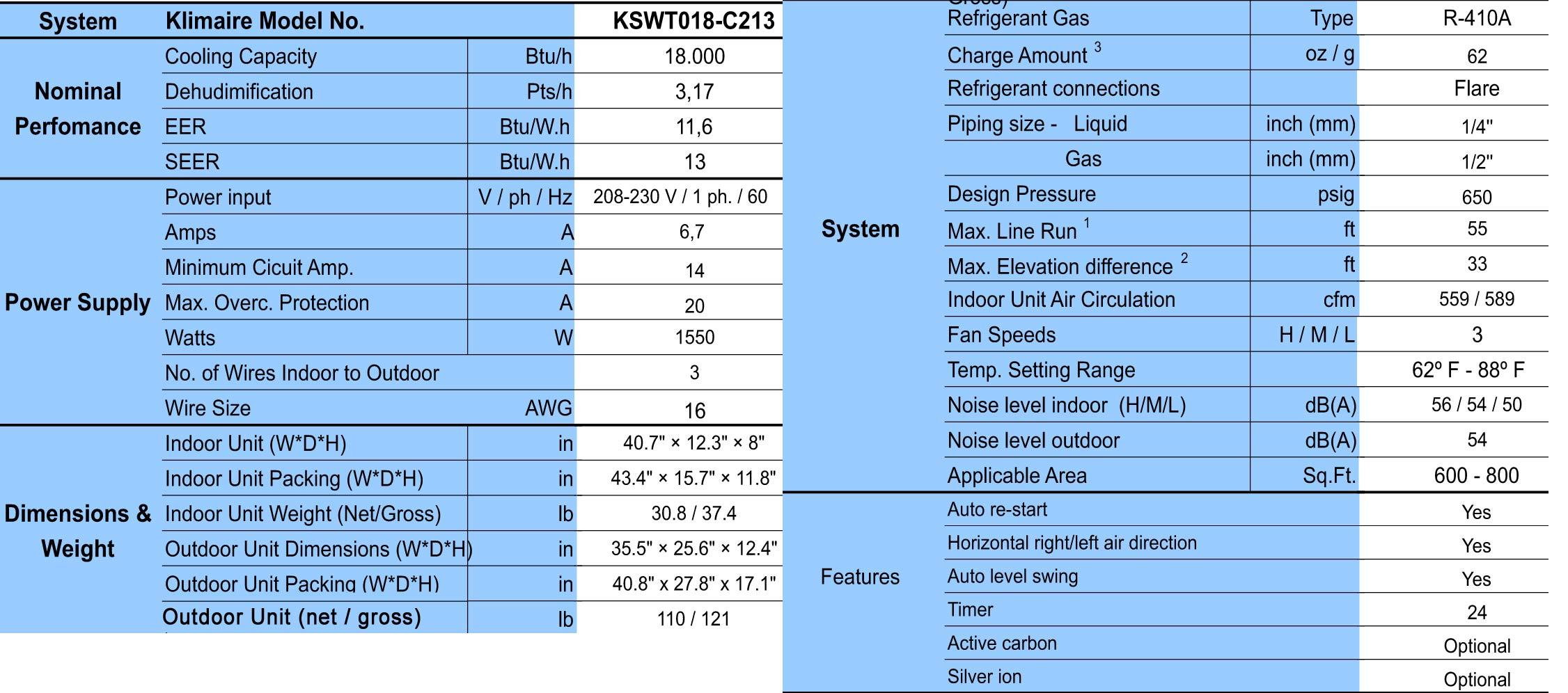 Ductless Mini Split Air Conditioner 18 000 BTU AC Klimaire KSWT018  #0C67BF