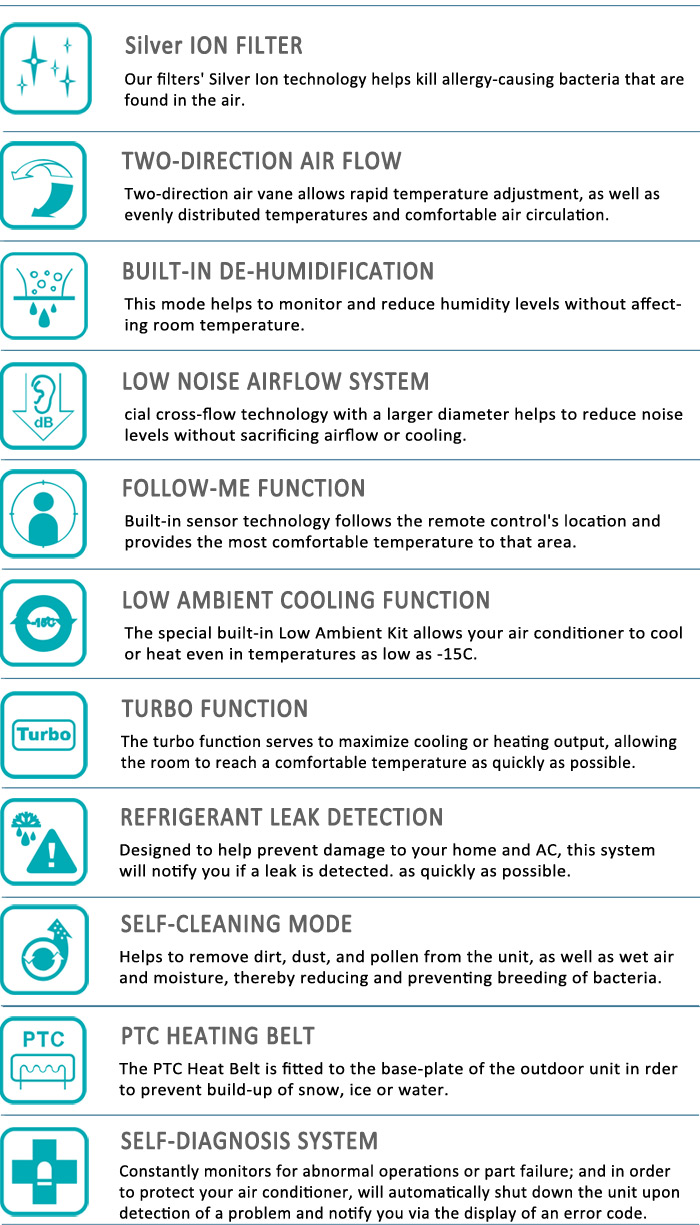 Aura ductless features