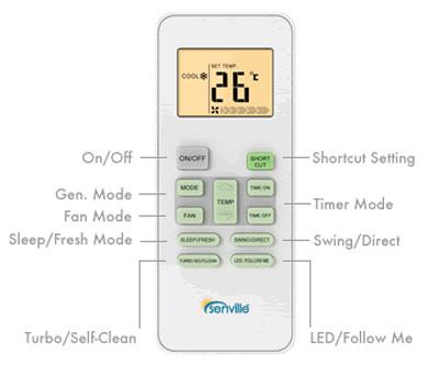 Senville Aura Sena 18hf 18000 Btu Ductless Split Heat Pump