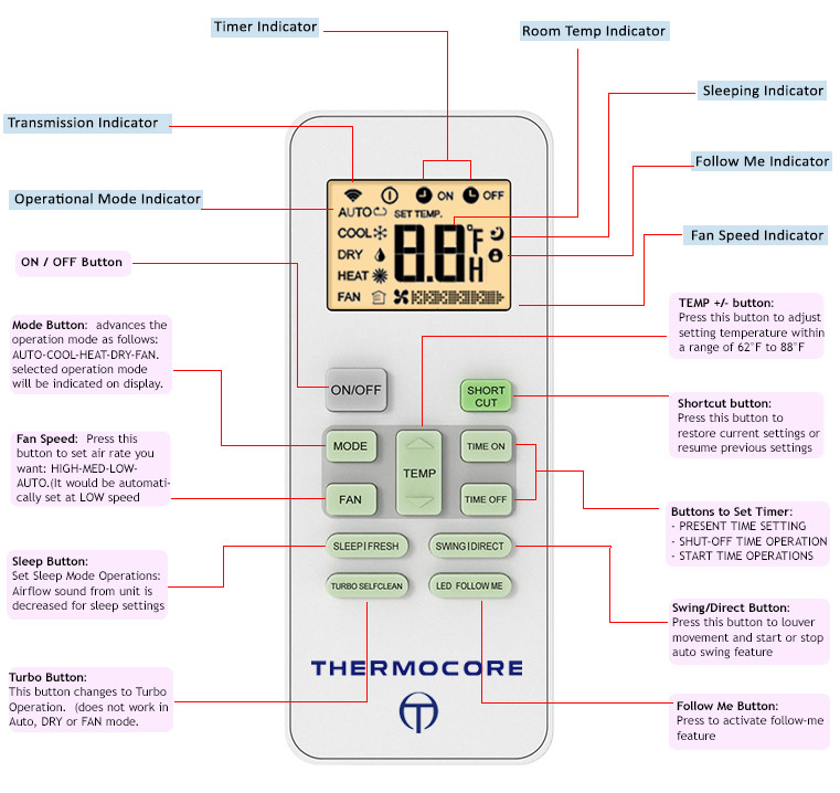 Ductless Ac Wiring Diagram : Btu ductless mini split air conditioner heat pump