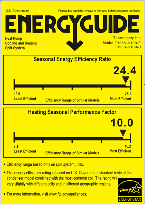 Energy Star 9000 Btu Ductless Mini Split Air Conditioner
