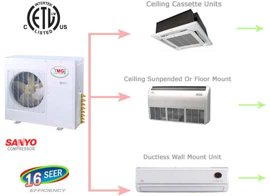 air conditioning options. options air conditioning e
